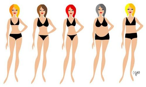Типы фигуры у женщин